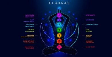origen de los chakras